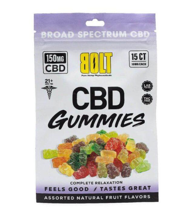 Menurut Google CBD Gummies Dari Kanada Adalah Produk Terbaik