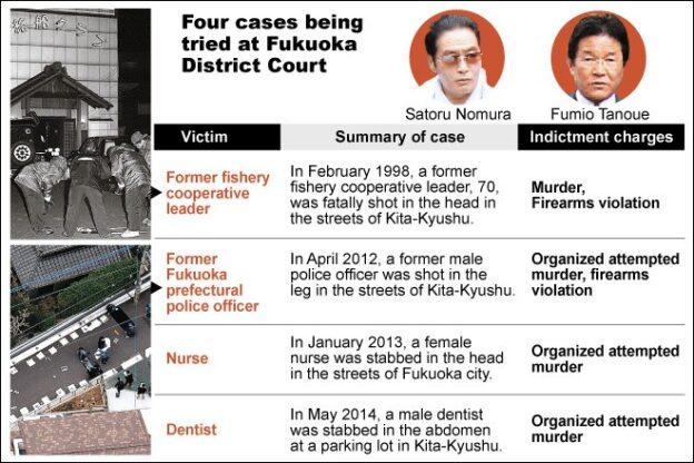 Ketua Yakuza Resmi Di Jatuhi Hukuman Mati Oleh Hakim