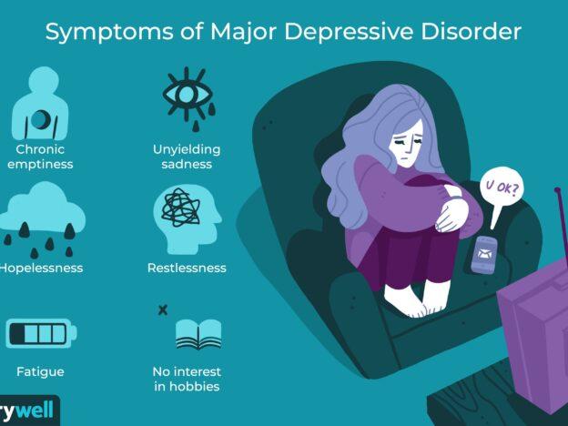 Lebih Dari 400 Subjek, Ditemukan MDD Adalah Sebab Utama Depresi